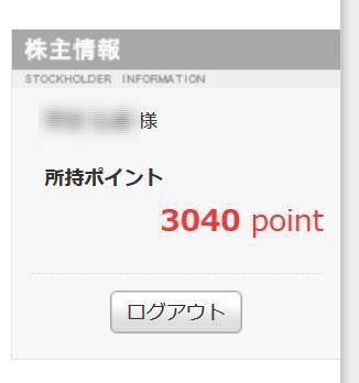 カッパ・クリエイト 優待ポイント 201609