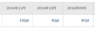 楽天リサーチ ポイント履歴 201611