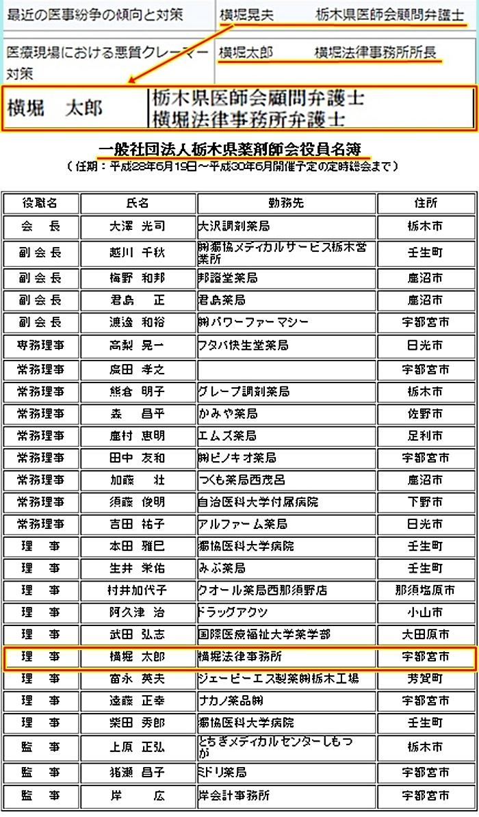 横堀太郎弁護士 横堀法律事務所 茂木町 古口達也町長2