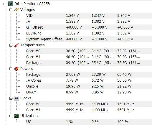 G3258 負荷温度