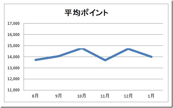 2017-02-01_13h41_57
