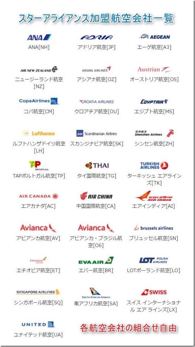 スターアライアンス加盟の航空会社一覧