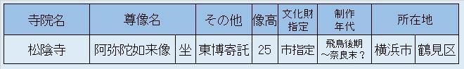 観仏先リスト10「松陰寺」