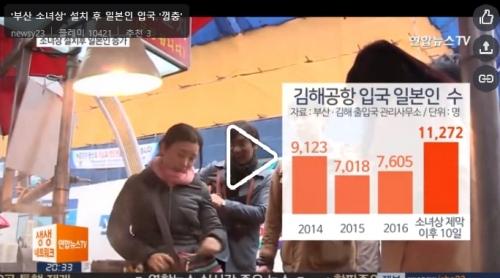 韓国人「釜山の少女像設置後、日本の観光客30~40%増加した(笑)」