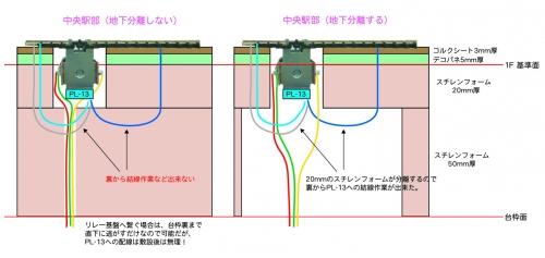 PL-13 への結線手順1