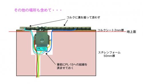 PL-13 への結線手順2