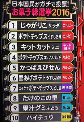 161129お菓子総選挙