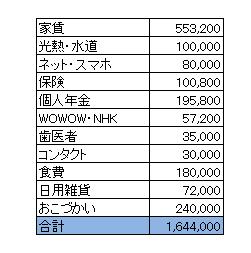 170124年間予算