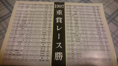 1997年 競馬カレンダー 10