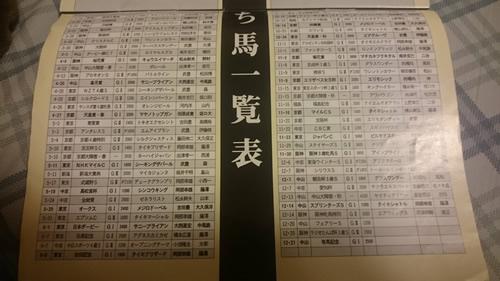 1997年 競馬カレンダー 11