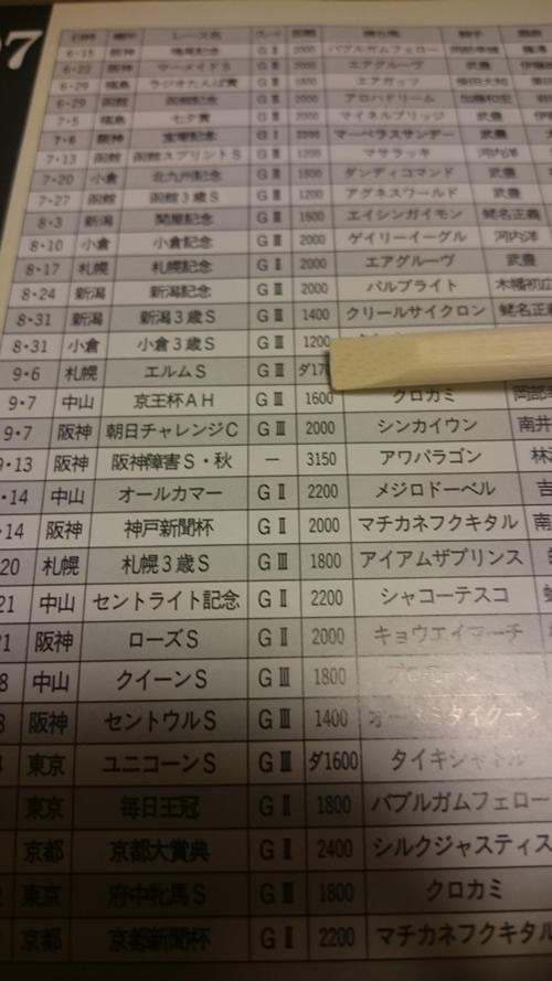 1997年 競馬カレンダー 9