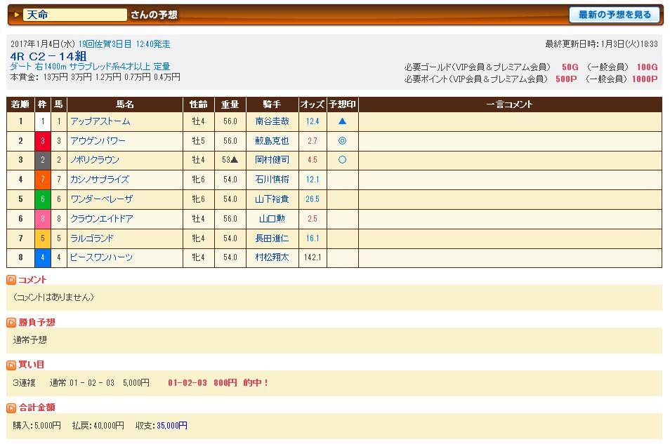 2017年1月4日佐賀4RC2-14組 40,000円