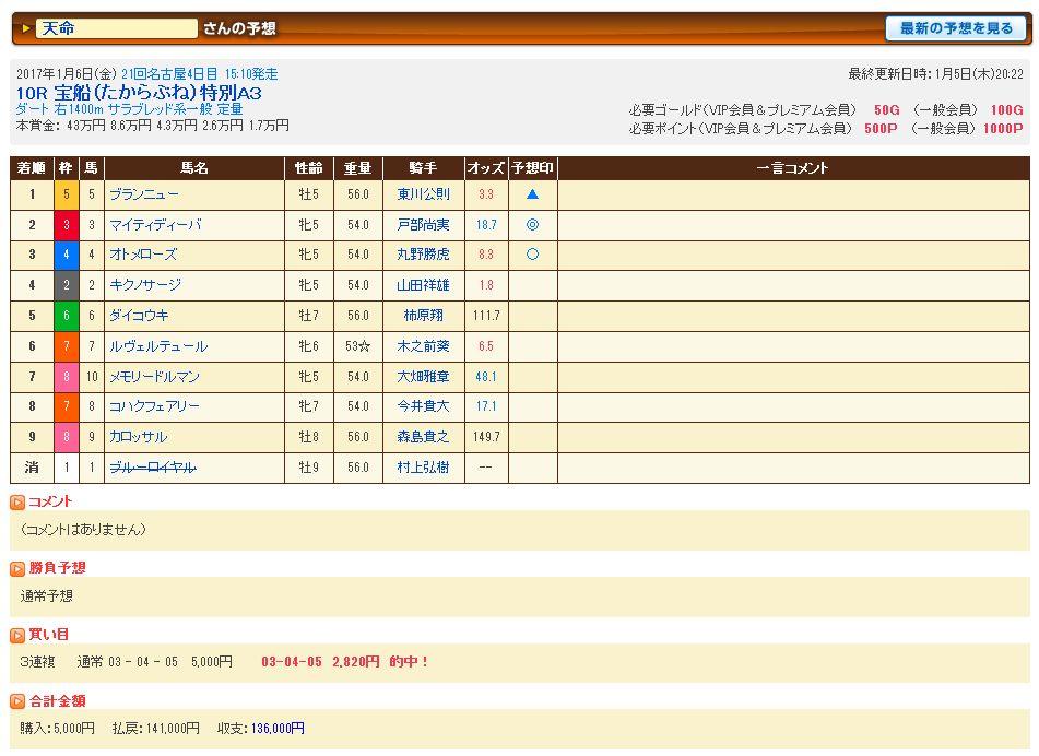 2017年1月6日名古屋10R宝船特別A3 141,000円