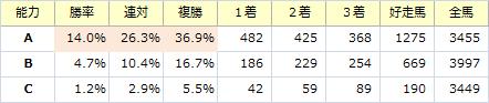 能力_20161204