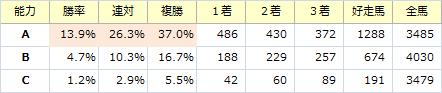 能力_20161218