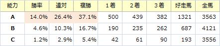 能力_20170205