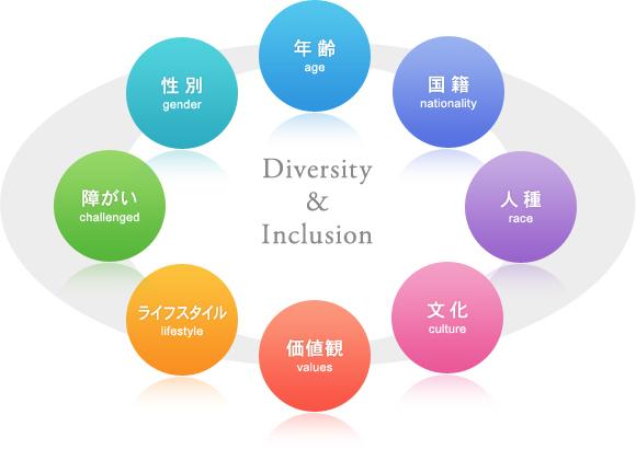 diversity2_zu1.jpg