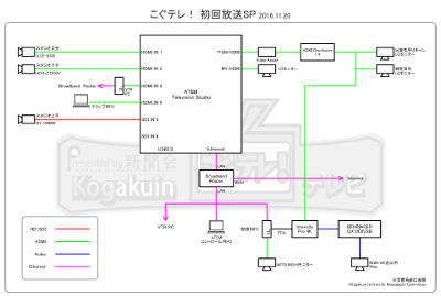SystemDiagram_400x269.png