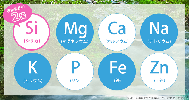 ぷら水素 栄養成分