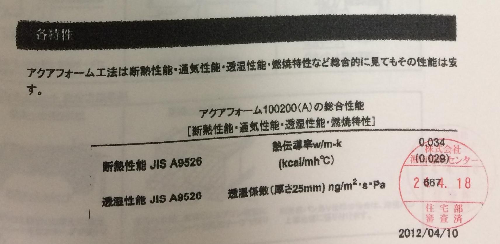 アクアフォーム熱伝導率IMG_3409