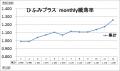 170101 hifumi monthly