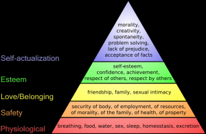800px-Maslow_s_hierarchy_of_needs_convert_20161224231915.png