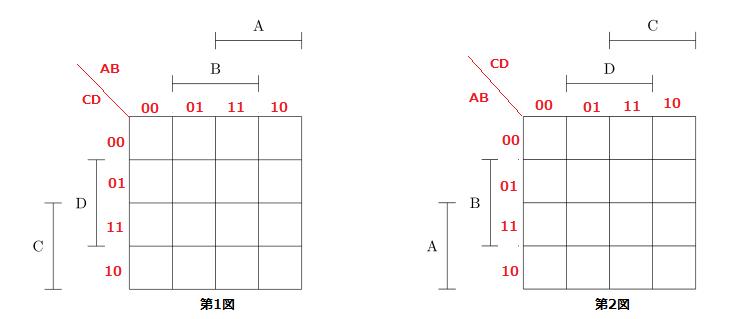 LogicMin01.png