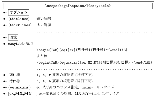 easytable00A.png