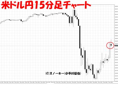 20161109米ドル円15分足