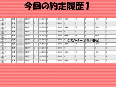 20161113【リアル】ループ・イフダン検証約定履歴1