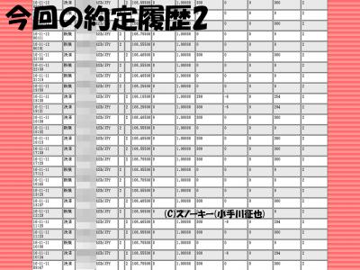 20161113【リアル】ループ・イフダン検証約定履歴2