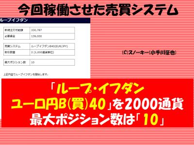 ループ・イフダン検証20161124ユーロ円B40