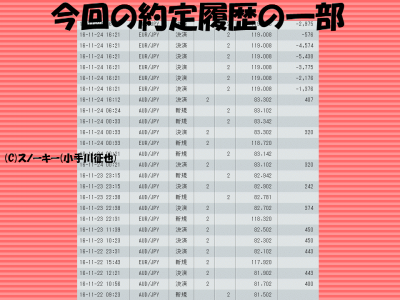 ループ・イフダン検証20161124約定履歴