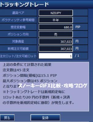 20161209トラッキングトレードデモ口座NZドル円ショート