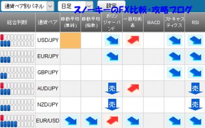 20161217さきよみLIONチャートシグナルパネル