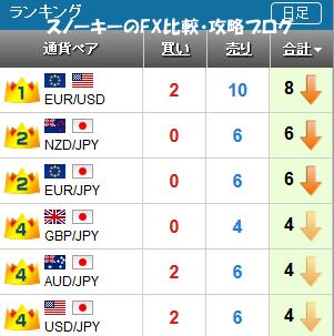 20161217さきよみLIONチャートランキング