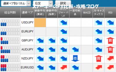 20161231さきよみLIONチャートシグナルパネル