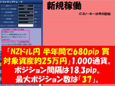 20161130トラッキングトレードNZドル円買い戦略