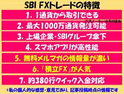 SBI FXトレードの特徴と評判2016