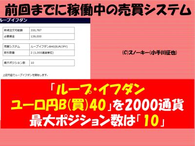 20161203【リアル】ループ・イフダン検証ユーロ円B40