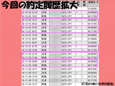 20161203トラッキングトレード約定履歴改