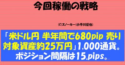 20161210トラッキングトレード検証米ドル円売り戦略