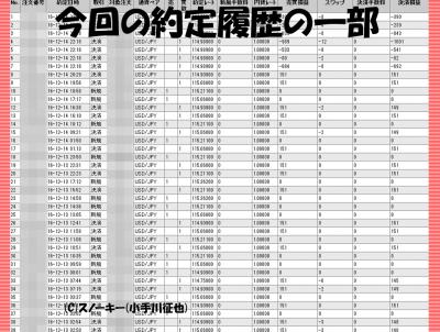 20161214トラッキングトレード検証約定履歴
