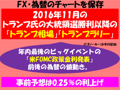 トランプ相場2016年12月米FOMC政策金利発表