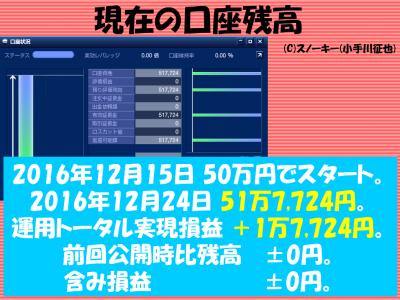 20161224トラッキングトレード検証口座残高