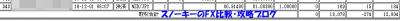 トラッキングトレード個人2016年12月+12804円