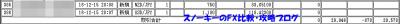 トラッキングトレード法人2016年12月+29573円