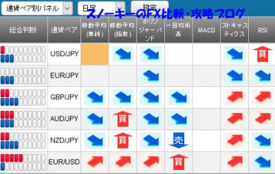 20170107さきよみLIONチャートシグナルパネル