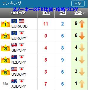 20170107さきよみLIONチャートランキング