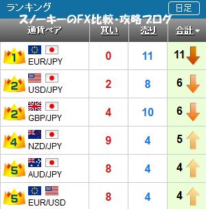 20170114さきよみLIONチャートランキング